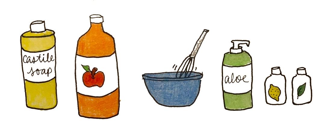 facewash ingredients